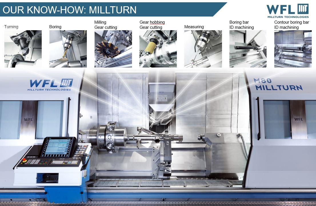 photo - WFL Millturn Technologies