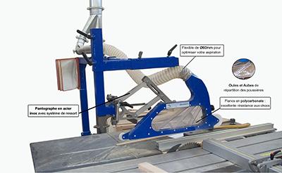 GIRARDEAU - Dispositifs de captage brevetés pour scies à format CAPGIRFIX