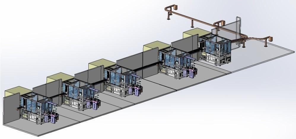 ERI SAS - Expertise Lignes de Production FR