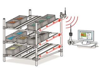 WERMA - StockSAVER: le système Kanban 3ème génération sans cartes, pour la logistique de production